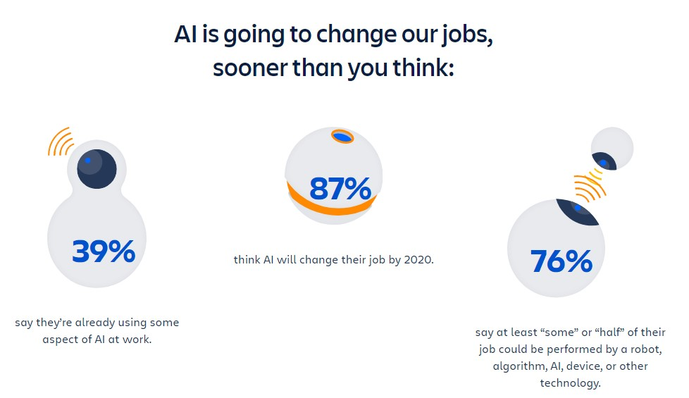 AI change our jobs