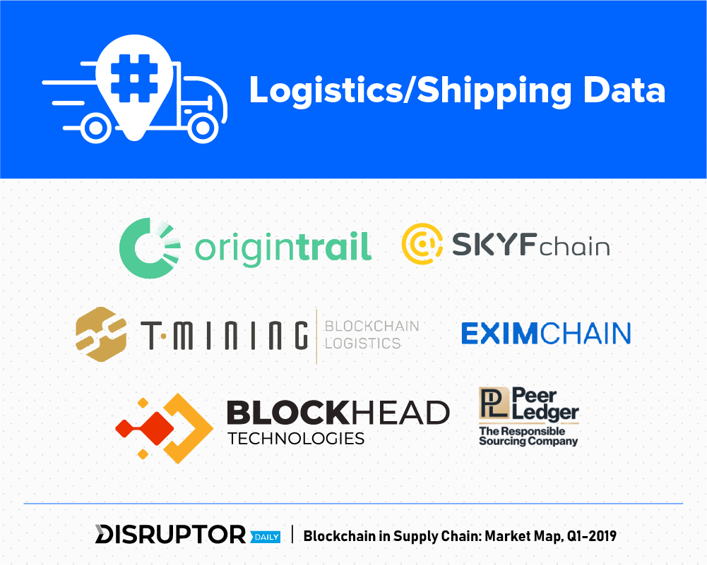 Blockchain app for supply chain industry